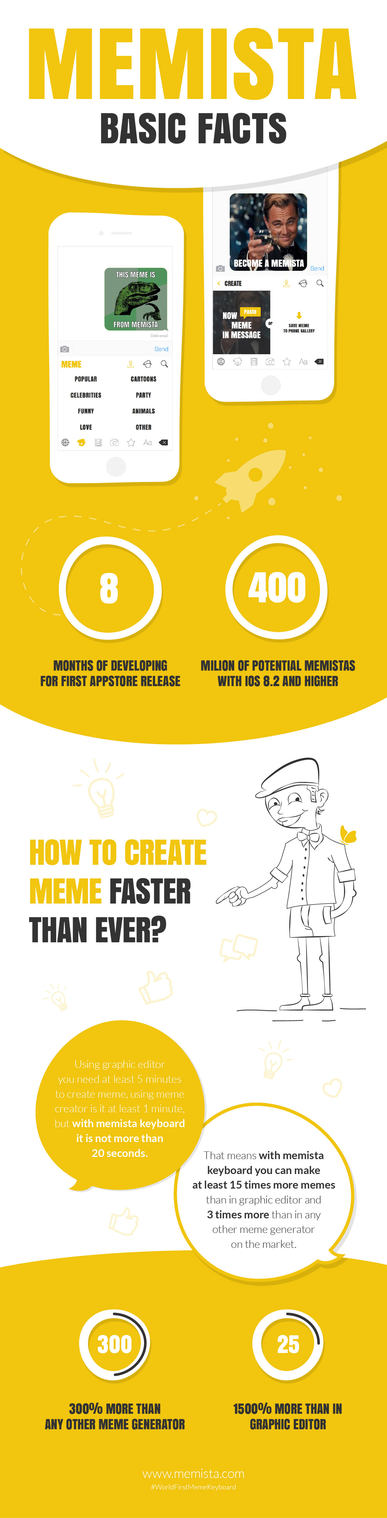 Memista facts: 8 months of developing, 400 milion of potential users